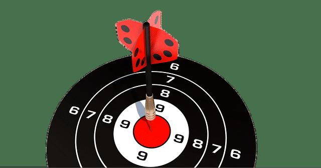 Strategie für Erfolg - Perfektionismus