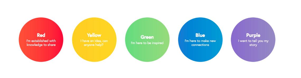 Hub Dot Networking Bedeutung Farben